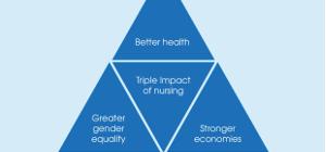 Polítics britànics posen en relleu l'impacte social i econòmic que tindria el desenvolupament de la infermeria
