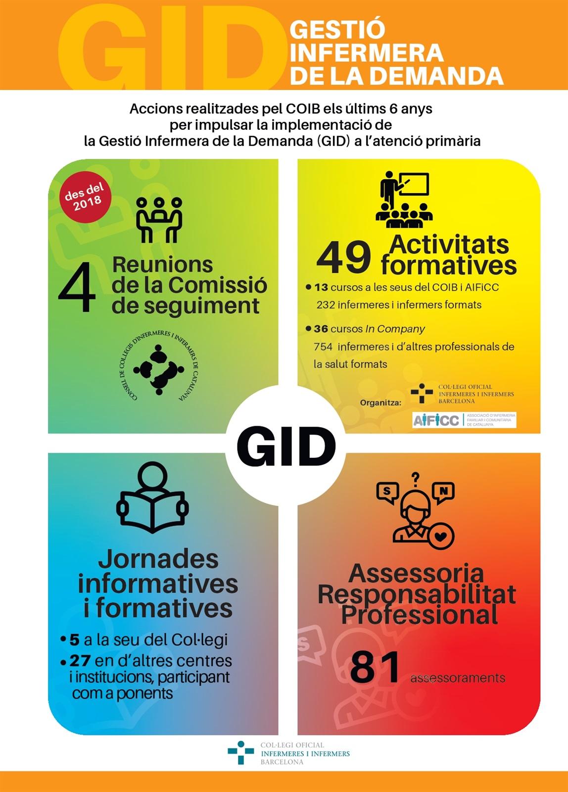 L'OIGS publica el document de bones pràctiques de la Gestió Infermera de la Demanda, un nou pas per afermar la seva implementació a l'atenció primària
