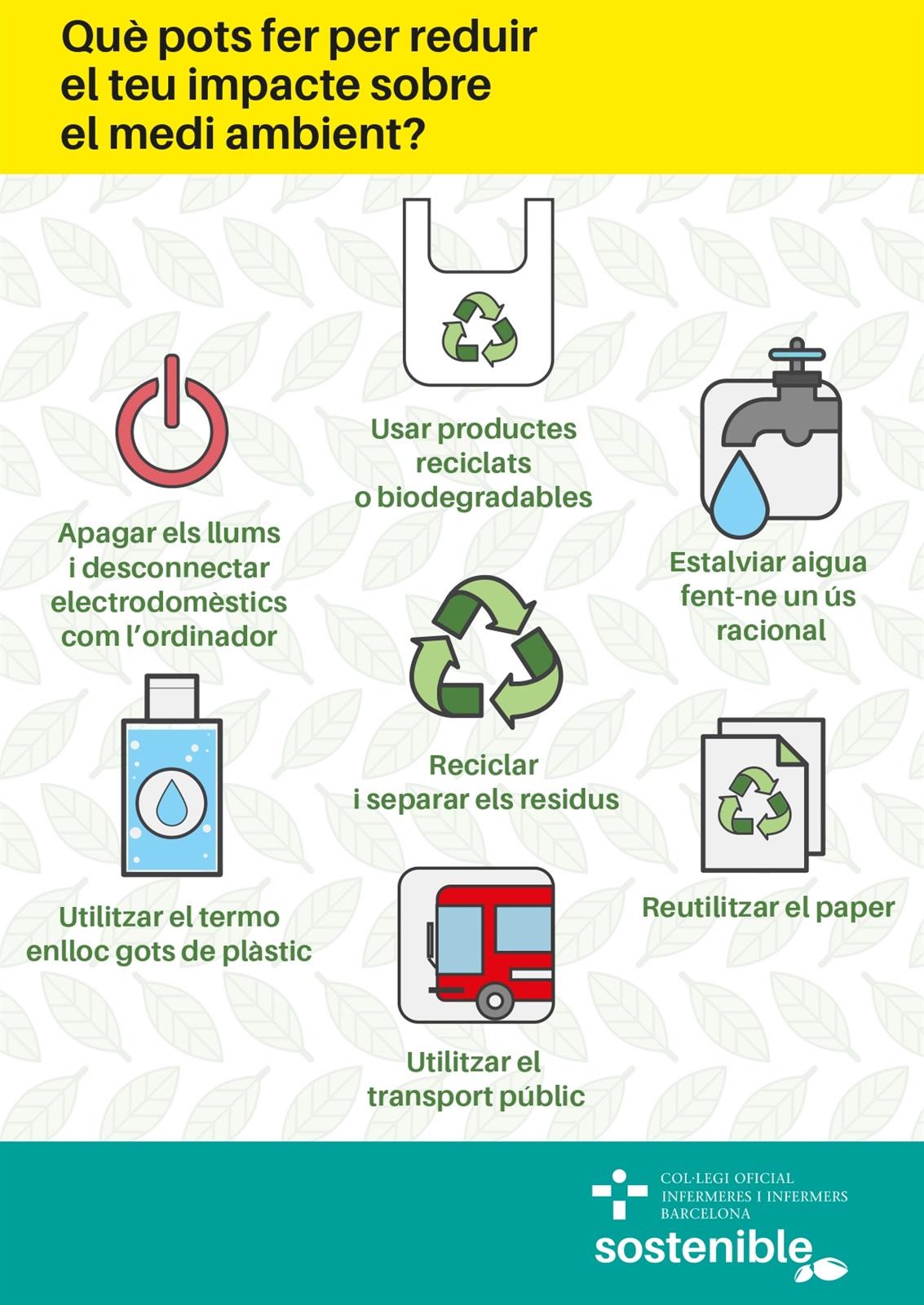 El COIB impulsa campanyes de conscienciació sobre sostenibilitat i impacte mediambiental