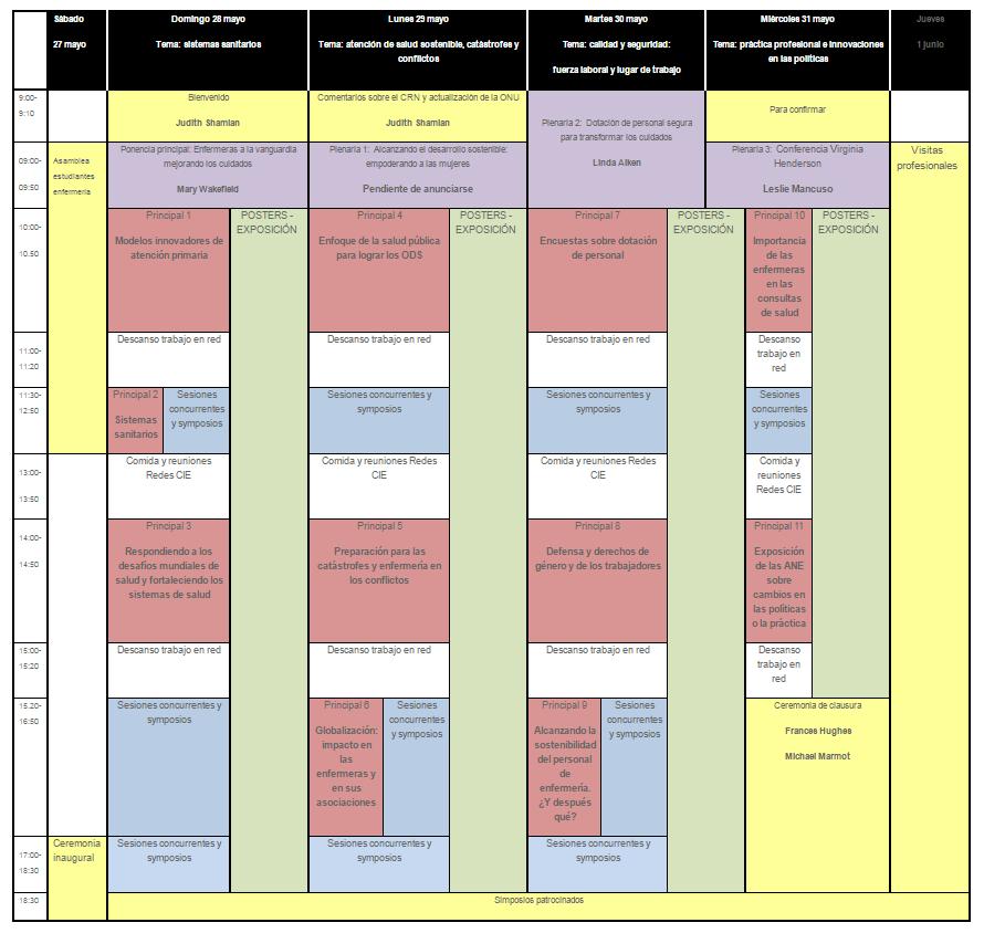 El Congrés Internacional d'Infermeria ja disposa de programa científic