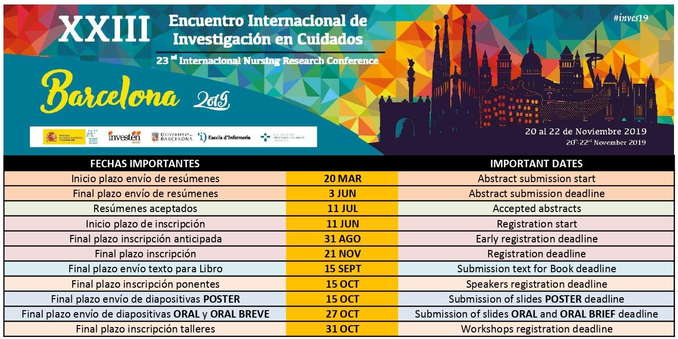 Investén rep més de 500 resums per presentar comunicacions al congrés de Barcelona